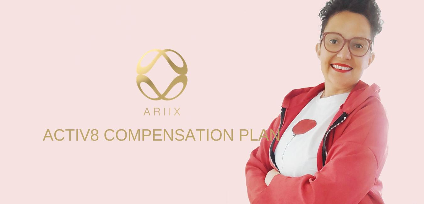 Read more about the article Il piano marketing ARIIX in italiano
