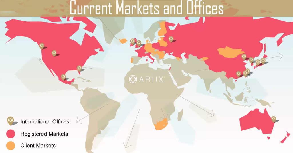 ARIIX internationale Märkte
