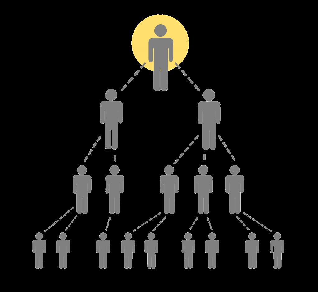 pyramid schema.png